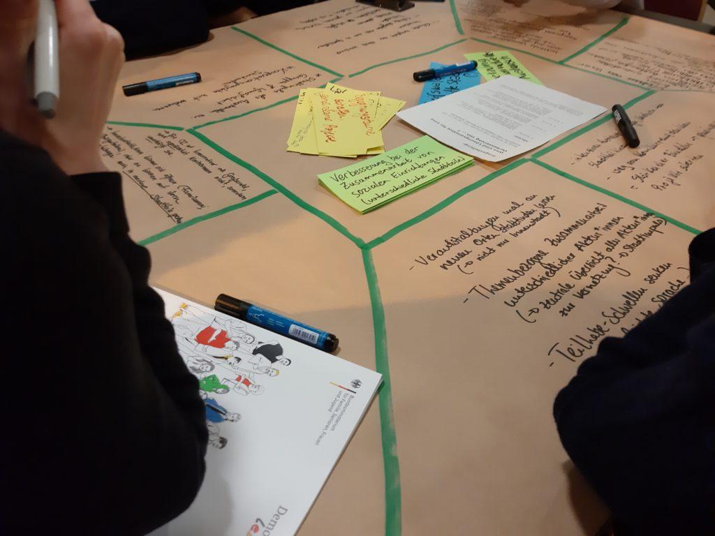 Gruppenarbeit an Mindmaps
