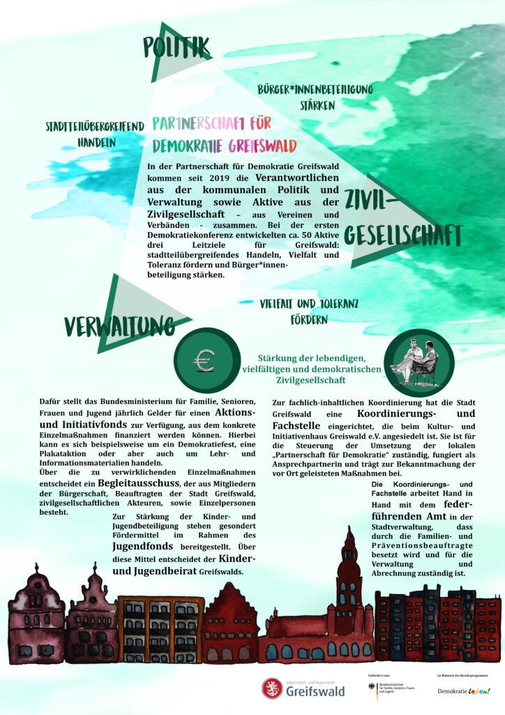 Plakat 1 Partnerschaft für Demokratie Greifswald - Eine Übersicht